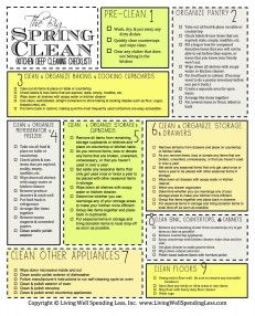 Printable Kitchen Deep Cleaning Checklist via LivingWellSpendingLess.com.Breaks down the sometimes overwhelming process of deep cleaning your kitchen into manageable bites that can be done all at once or a little at a time!