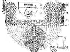 Baby hats to crochet - pattern