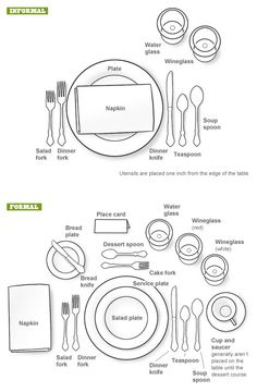 Evo nekoliko sugestija, instrukcija ili ideja o postavljanju stola za svecane prilike :    1) Pre plitkog tanjira se postavlja podtanjir koji je veći od plitkog tanjira i on se ne koristi za jelo. On služi kao podmetač za ostale tanjire. Obično je od mesinga ili porcelana. Na početku jela na njemu se nalazi samo tanjir za predjelo, a kasnije se iznose i ostali tanjiri.