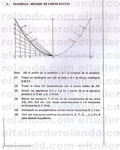 PARABOLA, METODO DE LINEAS RECTAS