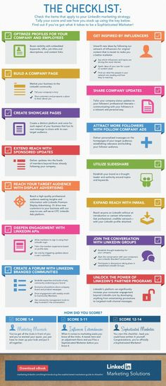 linkedin-marketing-checklist-infographic.jpg (840×1944)