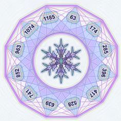 What Are The Ancient Solfeggio Frequencies?   These original sound frequencies were apparently used in Ancient Gregorian Chants, such as the great hymn to St. John the Baptist, along with others that church authorities say were lost centuries ago.  The chants and their special tones were believed to impart tremendous spiritual blessings when sung in harmony during religious masses.