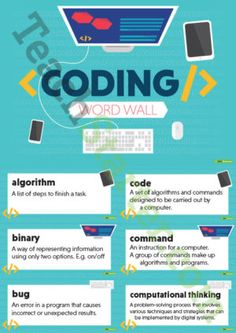 Coding Word Wall Definitions