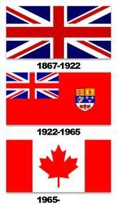 Canada's flags