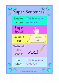 Super Sentence Prompt Card Display or Flashcard Free Teaching Resource - Harriet & Violet
