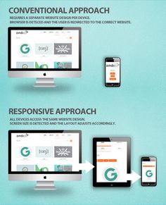 Responsive Web Design vs. Conventional Design #ux #rwd