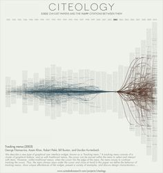 Citeology – visualization explores the relationships between research papers through citations. Reminiscent of the gems in Visual Complexity.