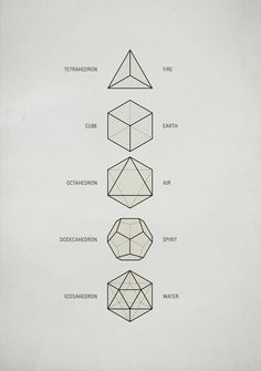The Platonic Solids Art Print - Michael Paukner