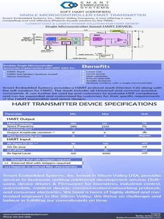 "How HART Works ""HART"" is an acronym for Highway Addressable Remote Transducer. The HART Protocol makes use of the Bell 202 Frequency Shift Keying (FSK) standard to superimpose digital communication signals at a low level on top of the 4-20mA."