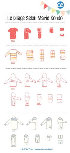 """Now that I have KonMari-ed all my clothes, how do I fold them correctly?"" I am sure I am not the only one with this question. If you have seen my 10 illustrations that summarize the … organization Everything You Ever Need To Know About KonMari Folding Organisation Hacks, Storage Organization, Clothing Organization, Clothes Storage, Bathroom Organisation, Organizing Ideas, Diy Clothes Drawer Organizer, Bedroom Organization Tips, Kitchen Organization"