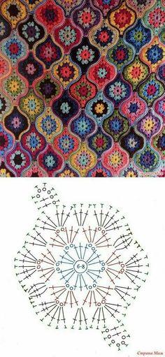 Most current Pics granny square ganchillo Strategies Trendy crochet granny square pattern diagram afghans 32 Ideas Motifs Granny Square, Sunburst Granny Square, Granny Square Crochet Pattern, Crochet Blocks, Crochet Diagram, Crochet Chart, Crochet Squares, Crochet Blanket Patterns, Crochet Motif