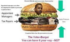The Political Burger - Voters squeezed from both sides