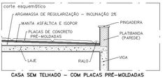 Telhado com platibanda baixa e laje impermeabilizada French Architecture, Architecture Details, Exterior Design, Interior And Exterior, Plan Sketch, Rooftop Terrace, Technical Drawing, Civil Engineering, House In The Woods
