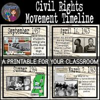 Civil Rights Movement Timeline {A Printable for Your Classroom} contains 30 events from the Civil Rights Movement. This printable packet contains 30 events from the Civil Rights Movement. It begins with the establishment of the NAACP in 1909 and ends with Teaching Us History, History Teachers, 4th Grade Social Studies, Teaching Social Studies, Children's Crusade, Black History Quotes, History Classroom, History Timeline, History Projects