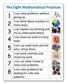 common core math practices posters - print + post Add this to the daily tracking sheet - which number did you apply Math Teacher, Math Classroom, Teaching Math, Teacher Stuff, Classroom Ideas, Math Strategies, Math Resources, Math Practices Posters, Math Coach