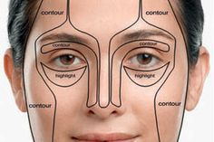Contouring guide.