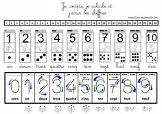 Sous-Main pour maternelle et CP Kindergarten Math, Preschool, French Numbers, Math Crafts, Subitizing, Primary Maths, Math Numbers, Kids Learning, Worksheets
