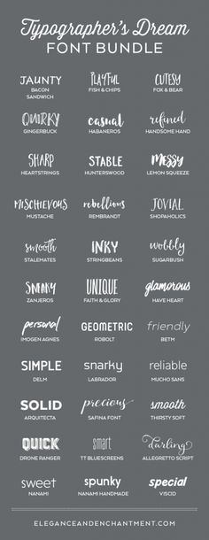 A typographer's dream font collection. 33 Fabulous Fonts for graphic design pr. - A typographer's dream font collection. 33 Fabulous Fonts for graphic design projects, web design, - Web Design, Font Design, Blog Design, Type Design, Design Art, Design Ideas, Interior Design, Graphic Design Projects, Graphic Design Inspiration