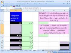Excel Facil Truco #30: Funcion DESVPROM - YouTube Bajar el libro de trabajo: http://www.excelfacil123.com.ar/  Como usar la funcion DESVPROM para medir el esparcimiento (variacion) en una muestra. Tambien podras ver la funcion DESVEST. Como medir si la media es representativa de sus datos. https://www.youtube.com/watch?v=RgGqprcykT8