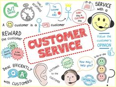 Providing customer support services can bring a lot of benefits to business firms. Read five major advantages of providing support services to users. Customer Service Articles, Service Client, Customer Experience, Customer Day, Retail Customer, Network Operations Center, Team Motivation, Sketch Notes, Heart And Mind