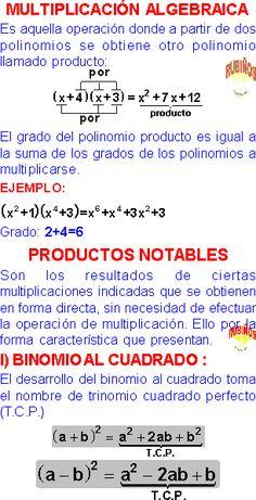 School Notes, I School, Physics Laws, Word Formation, Algebra Worksheets, Math Formulas, Bullet Journal School, Simple Math, Bilingual Education