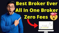 🔥😍 Best Broker Forex Trading 2021 Reliable Regulated Broker Deriv.com Review Binary com Review Automated Forex Trading