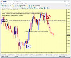 Forex #AUDUSD BUY Trade opens in D1 Timeframe executed in last signal of PreciseHUNTER Indicator for MT4 DEZEMBER 2020. 🔔 SOUND ALERTS / 🔔 VISUAL ALERTS / 🔔 EMAIL ALERTS actvation option. This Power indicator help you open your trades with maximum eficiency. #forexsignals #forexprofits #forexindicator #forexindicators #stockmarket #forextrader #forextrading #forexprofit #forexnews #forexfactory #hunterforexindicator #forextradesystem #forexsetup App Story, Chart Tool, Gbp Usd, Stock Market, Stuff To Buy, December