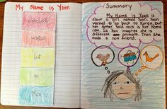 We& been having fun with our Reading Notebooks. I love how this one turned out, so I thought I& share it with you. First, we read My Name is Yoon, which is in our Treasures reader. Reading Workshop, Reading Skills, Teaching Reading, Reading Lessons, Reading Strategies, Math Lessons, Reading Comprehension, Reading Response Journals, Reading Notebooks