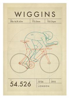 apisonadora60 — thehandmadecyclist: 2015: Wiggins Once the UCI...