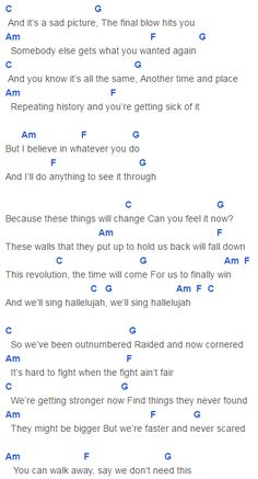 Fearless, Taylor Swift Change Chords Lyrics for Guitar Ukulele Piano Keyboard with Strumming Pattern on Standard No capo, Tune down and Capo Version. Music Ed, Music Bands, Sheet Music, Ukulele Songs, Ukulele Chords, Uke Tabs, Sad Pictures, Know It All, Piece Of Music