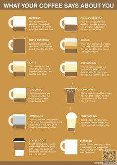 2. What Your #Coffee Says about You - Who Are You? #These Personality… #Social