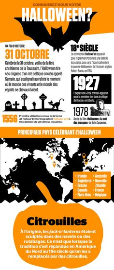 ICTs in FLE: An infographic to get to know Haloween French Teaching Resources, Teaching French, Classroom Resources, Robert Burns, Learn French, Learn English, Halloween En France, Celebration Around The World, French Classroom