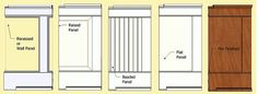 how to make wall of wainscotting | ... Wainscot samples for $15. Click to view or to order Wainscot Samples