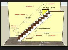 Stairway rise & wainscoating measurements...