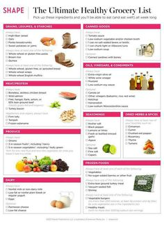 No need to write up a grocery list- just print this out and bring it to the market with you! Have your kids help you pick out their favorite #healthy items. #food