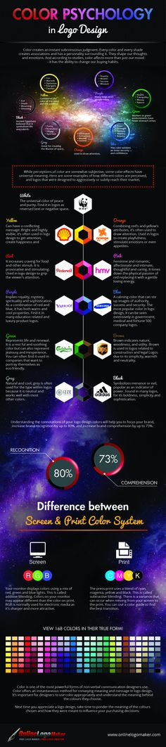 Colour Psychology How Your Logo Colour Affects Buying Habits  #Psychology #Design