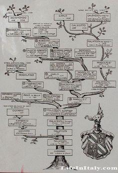 Генеалогия. Старинные картинки. Часть 2. Обсуждение на LiveInternet - Российский Сервис Онлайн-Дневников
