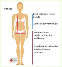 How to Dress the V shape body. Keep detail and horizontal lines away from the shoulders and wear them on the hips instead. (Wider shoulders than hips. Inverted triangle, Strawberry, Wedge body type.)