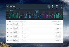 dashboard with a map designs - Google Search