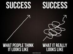 People think its easy to become successful however in the long run its a journey of failure hard work and sacrifice! - Tag someone you think needs to see this! - Like and share this post so we can reach and teach others! Best Weight Loss Program, Weight Loss Diet Plan, Fast Weight Loss, Weight Loss Plans, Weight Loss Motivation, Healthy Weight Loss, Fitness Motivation, Fitness Quotes, Karma Quotes
