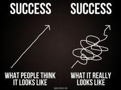 So true! #motivation #goal