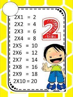 Tabuada para imprimir - Chaveiro Teaching Manners, Teaching Math, Preschool Math, Math Activities, Math Helper, Math Tables, Numbers For Kids, Classroom Language, 2nd Grade Math