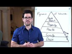 Tai Lopez - 3 Ways To Move Up The Pyramid Of Wealth
