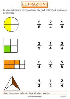 Spiegare le Frazioni ai Bambini con Esercizi Semplici   PianetaBambini.it Math Charts, Math Fractions, Math Equations, Middle School Science, Science Classroom, Math Games, Mathematics, Elementary Schools, Worksheets
