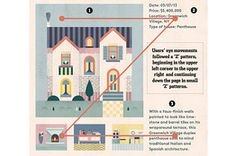 20 Seconds for Love at First Sight Researchers tracking the eye movements of subjects who looked at online home listings found that more than 95% of users viewed the first photo—the one that shows the exterior of the home—for a total of 20 seconds.