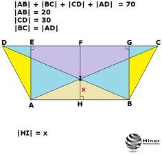 Podstawy trapezu równoramiennego mają długości 30 i 20, a jego obwód jest równy 70. Oblicz odległość punktu przecięcia się przekątnych tego trapezu od krótszej podstawy.