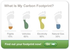 Calculate my Carbon Footprint