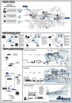 Cieszyn Urban Strategies is part of architecture - Actorvating the Roots Alice Soranidis, Owen Hill and Justin Chung To involve and empower people by analysing the functionality of space, and promoting interaction between key actors, whilst aiding… Urban Design Concept, Urban Design Diagram, Urban Design Plan, Architecture Durable, Architecture Panel, Landscape Architecture, Architecture Diagrams, Architecture Design, Architecture Sketchbook