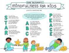 """""""With everything going on, it's important to teach kids the power of being mindful. is paying attention to the here and now with kindness and curiosity, and then choosing your behavior. Mindfullness For Kids, Mindfulness In Schools, Sketch Notes, Home Learning, Play Therapy, School Counseling, Our Kids, Help Kids, Teaching Kids"""