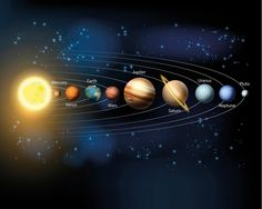 Learn the planets of our solar systemincluding Pluto! This space wall mural is a beautiful and educational piece of art. Planets Wall Mural comes on 6 panels. Space Solar System, Solar System Planets, Bedroom Wallpaper Murals, Wall Wallpaper, Feature Wallpaper, Large Wall Murals, Mural Wall Art, Art Crea, Planets Wallpaper